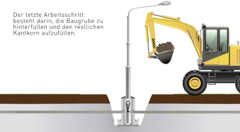 Lichtmastfundament-Einbau_2_C-Kirchdorfer (Web)